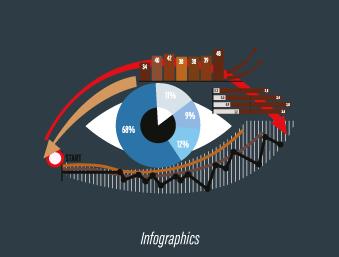 Oog-Infographics